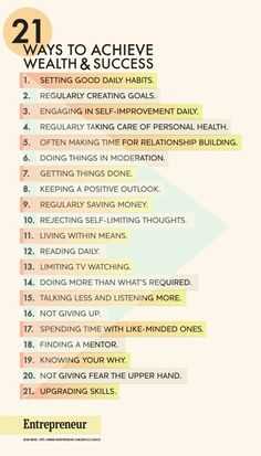 21 rules of wealth and success