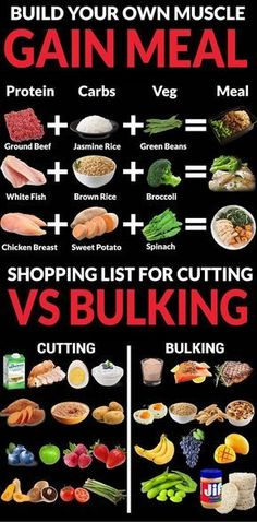 Carb Bulking Strategy How To Manage Your Carbs - GymGuider.com