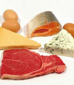The Important Proteins for Muscle Building