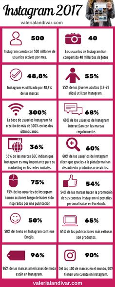 Datos clave sobre Instagram #infografia