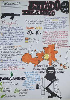 #estadoislamico #atualidades #resumo