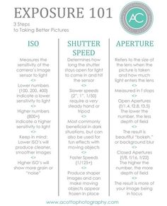 Exposure 101 - Shooting in Manual Mode!   Perfect digital photography cheat sheet to keep in the camera   bag!