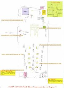 Phenomenal 35 Best Cell Phone Schematic Circuit Diagram Download Link Images In Wiring Digital Resources Funiwoestevosnl