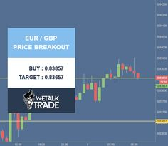 #EUR/GBP Price Breakout. Buy : 0.83857 Target : 0.83657 For more instant alerts on signals visit us here https://signal.wetalktrade.com/ #Wetalktrade #Forex #Trading #ForexSignals