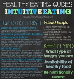 intuitive eating | rePinned by CamerinRoss.com