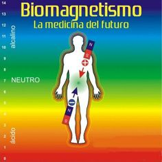 BIOMAGNETISMO MÉDICO CON KINESIOLOGIA | x-conecta