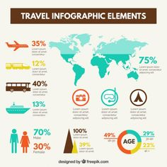 Travel infographic elements in flat design Free Vector