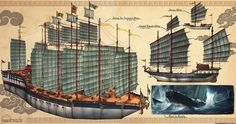 Voyage of Zheng He - Treasure Ship Exterior by Hans Ekaputra on ArtStation. Zheng He, Design Steampunk, Model Sailing Ships, Underwater City, Asian History, British History, Wooden Ship, Weird Creatures, Navy Ships