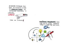 Visual Thinking_Mira telecomunicaciones_Cisco_Partner