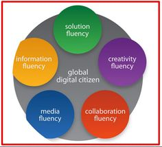The 5 Main Fluencies of The 21st Century Learning ~ Educational Technology and Mobile Learning