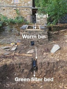 A flushing vermicompost toilet