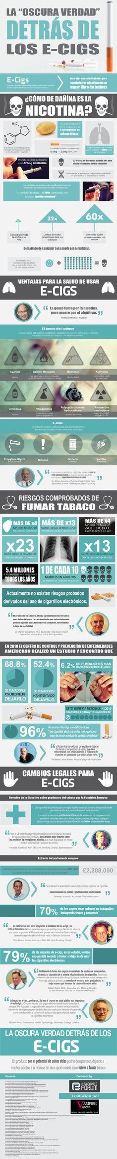 La oscura verdad de los cigarrillos electrónicos