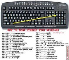 COMPUTERs HARDWAREs▶ http://Pinterest.com/RamiroMacias/Computers-Hardwares