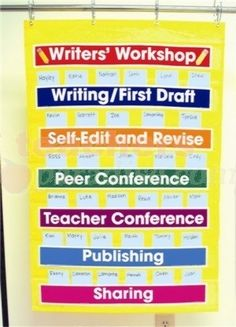 Readers and Writers Workshop | resources4teachers