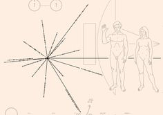 File:Pioneer plaque sun.svg, I would love this as a simple tattoo...the position of our sun.