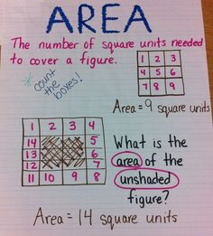 1000 Images About 2nd Grade Anchor Charts On Pinterest