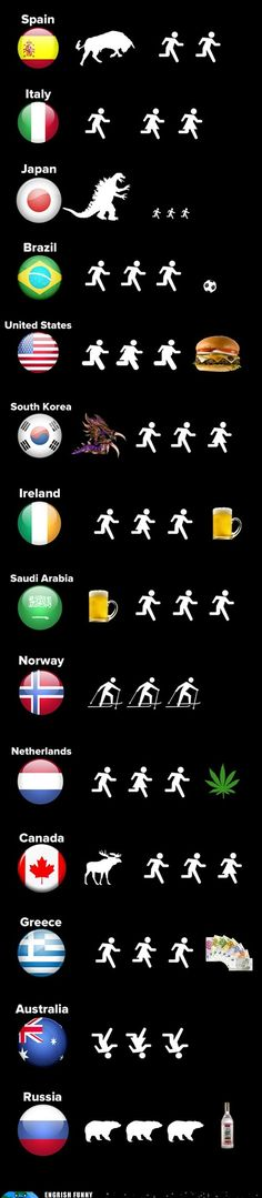 The world represented by running people.