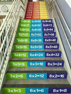Winthrop STEM Elementary Math Facts Staircase - New Ideas Kindergarten Interior, Kindergarten Design, School Hallways, School Murals, Classroom Walls, Math Classroom, Maths, School Hallway Decorations, Hallway Ideas