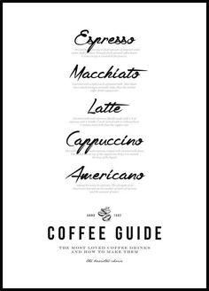 Coffee Guide Poster - Posterstore.co.uk