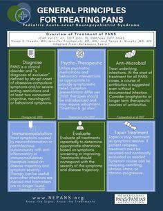 PANS Diagnosis and Treatment Criteria