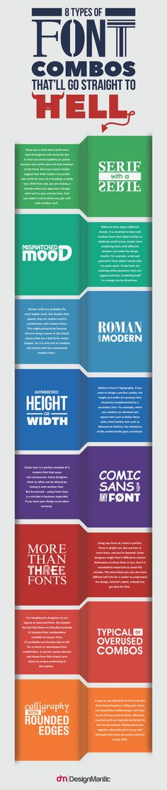 Types Of Font Combos