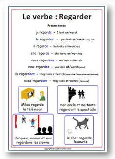 French ER Verb - Regarder - Poster with Pronunciation - Language Help via Etsy