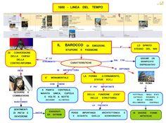 Italian Language, Fnaf, Art Lessons, Learning, Google, Art History, Culture, Color Art Lessons, Studying