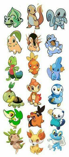 The Evolution of the starter Pokémon