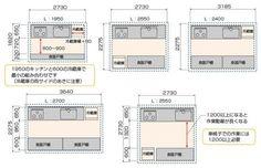 I型キッチンのタイプと寸法の図