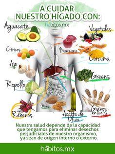 alimentación saludable para nuestro hígado