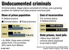 illegal immigrant crime - Yahoo Image Search Results