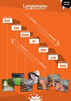 School Tool, School Hacks, Arithmetic, A4 Poster, Math Classroom, Primary School, Activities For Kids, Google Drive, Units Of Measurement