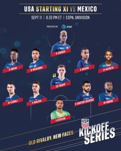 The forum exclusively for the discussion of United States national soccer teams. Champions League Draw, Sports Graphic Design, Sport Design, Intense Games, Sports App, Sports Graphics, Workout Warm Up, Football Design, Flyer Design