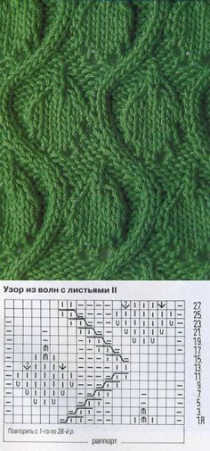 Очень красивые узоры спицами в вашу копилочку Cable Knitting Patterns, Baby Sweater Knitting Pattern, Knitting Stiches, Knitting Charts, Easy Knitting, Knitting Designs, Knit Patterns, Crochet Stitches, Stitch Patterns