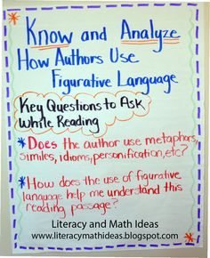 Know and Analyze How Authors Use Figurative Language~ Blog Post Plus Helping Teaching Tips
