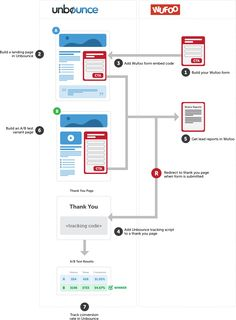 a collection of inspiring sitemaps and user flow maps pinterest