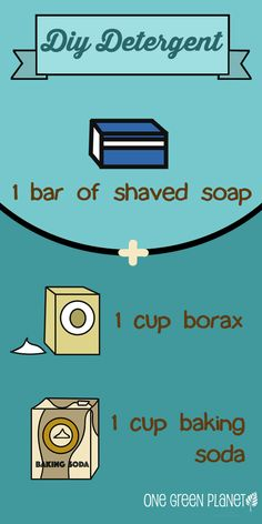 Guide to DIY: Cleaning Just borax or super wash soda. Not much. Food grade hydrogen peroxide for bleach.Just borax or super wash soda. Not much. Food grade hydrogen peroxide for bleach.