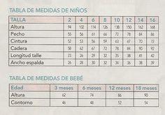 TABLA DE MEDIDAS DE NIÑOS Y DE BEBÉS
