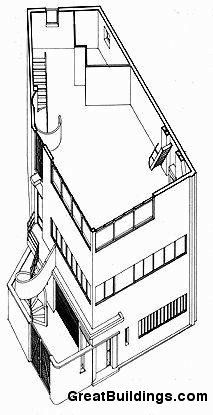 Le Corbusier - Ozenfant House and Studio
