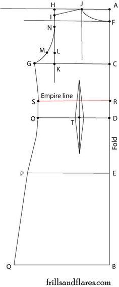 Pattern Drafting - Empire Waist Dress Back
