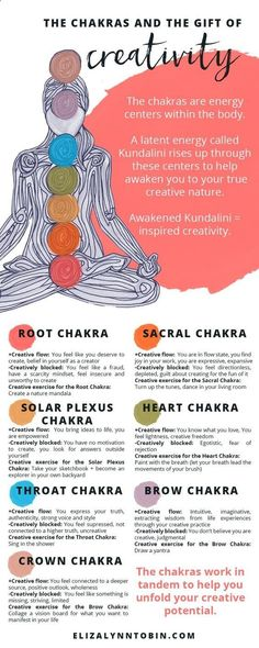 Reiki Symbols - The seven chakras and their gift of creativity — Eliza Lynn Tobin Amazing Secret Discovered by Middle-Aged Construction Worker Releases Healing Energy Through The Palm of His Hands... Cures Diseases and Ailments Just By Touching Them... And Even Heals People Over Vast Distances...