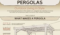 We've created an infographic to help homeowners visualize some of the most common types and styles of pergolas..