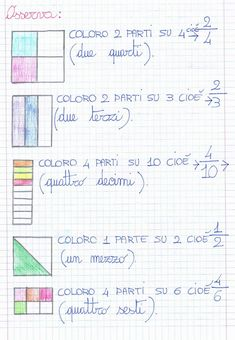 Le frazioni Primary Maths, Elementary Science, Third Grade, Worksheets, Bullet Journal, Teacher, Let It Be, Education, Math Activities