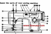 Brother Model 651 Instruction Manual PDF Download