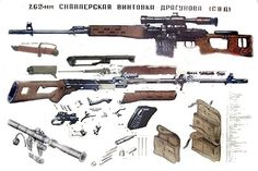 "The Dragunov SVD - How many out there think this design is the ""Sexiest"" sniper system out there. I do - even over the Barretts."