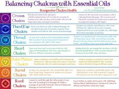 balancing chakras with essential oils https://www.youngliving.com/signup/?site=US&sponsorid=1679114&enrollerid=1679114