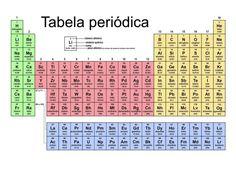 18 best tabla periodica completa images on pinterest tabla periodica completa tabla periodica pdf numeros de oxidacion tabla periodica completa pdf tabla periodica urtaz Choice Image