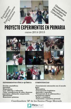 EXPERIMENTOS EN PRIMARIA