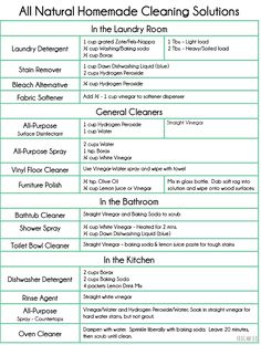 Diy cleaners 465418942711719387 - Blissful Keeper at Home: All Natural Homemade Cleaning Solutions Source by Homemade Cleaning Supplies, Household Cleaning Tips, House Cleaning Tips, Cleaning Hacks, Household Cleaners, Borax Cleaning, Green Cleaning Recipes, Natural Cleaning Recipes, Cleaning Cloths