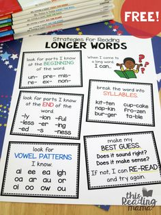 As readers move from reading beginning readers to hard texts, they need to develop strategies for reading longer words. Some readers can make this move almost naturally, while other readers {like my oldest son} do not. Today, I'm sharing some simple strategies for reading longer words resources you can download for free! *This post was …